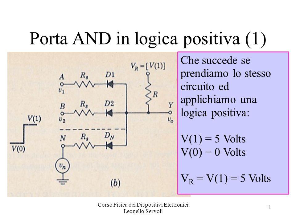 Corso Fisica dei Dispositivi Elettronici Leonello Servoli 1 Porta AND in logica positiva (1) Che succede se prendiamo lo stesso circuito ed applichiamo una logica positiva: V(1) = 5 Volts V(0) = 0 Volts V R = V(1) = 5 Volts