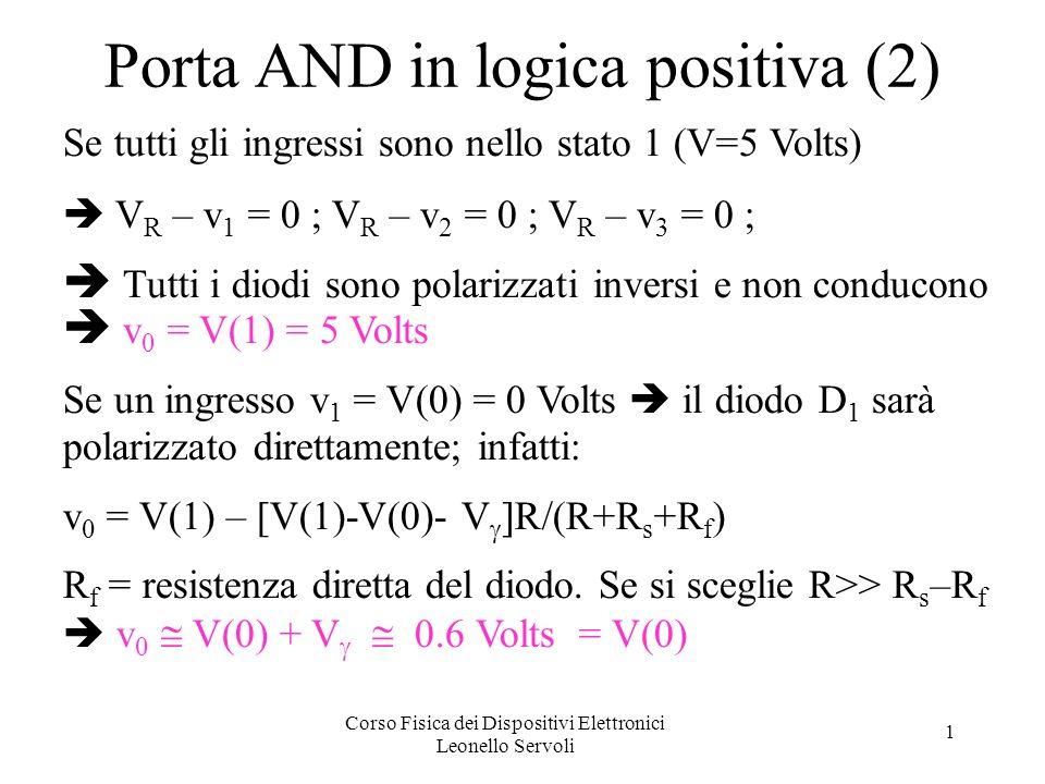 Corso Fisica dei Dispositivi Elettronici Leonello Servoli 1 Porta AND in logica positiva (2) Se tutti gli ingressi sono nello stato 1 (V=5 Volts) V R – v 1 = 0 ; V R – v 2 = 0 ; V R – v 3 = 0 ; Tutti i diodi sono polarizzati inversi e non conducono v 0 = V(1) = 5 Volts Se un ingresso v 1 = V(0) = 0 Volts il diodo D 1 sarà polarizzato direttamente; infatti: v 0 = V(1) – [V(1)-V(0)- V ]R/(R+R s +R f ) R f = resistenza diretta del diodo.