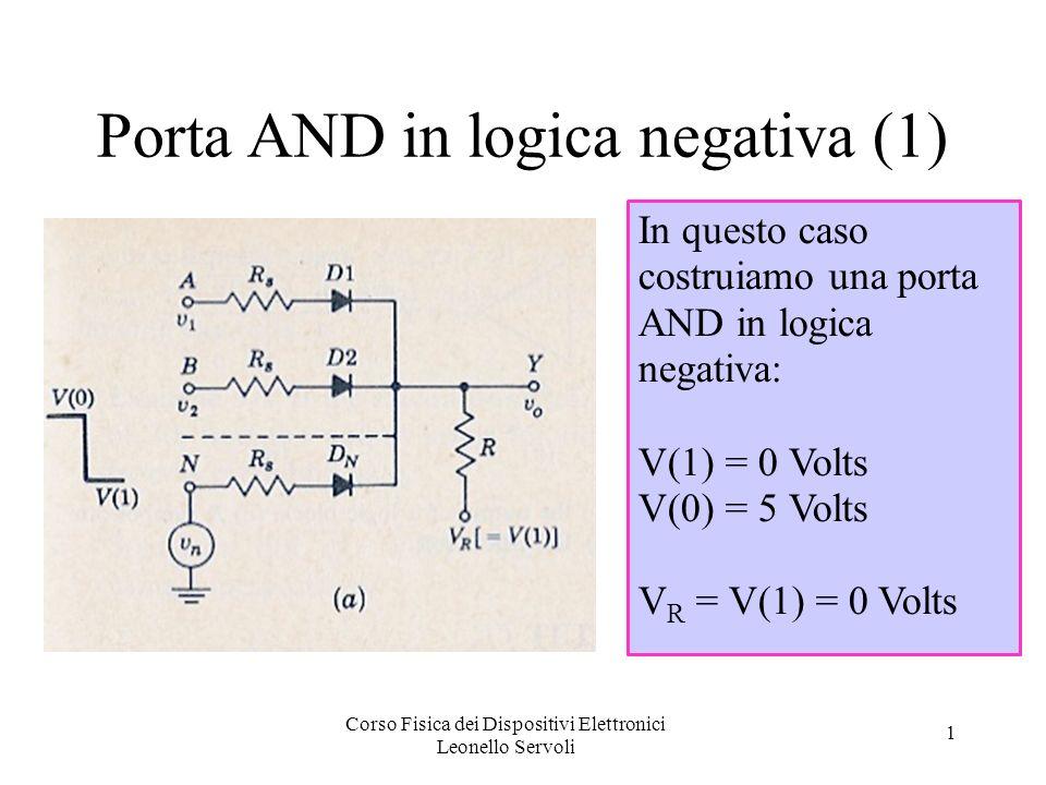 Corso Fisica dei Dispositivi Elettronici Leonello Servoli 1 Porta AND in logica negativa (1) In questo caso costruiamo una porta AND in logica negativa: V(1) = 0 Volts V(0) = 5 Volts V R = V(1) = 0 Volts