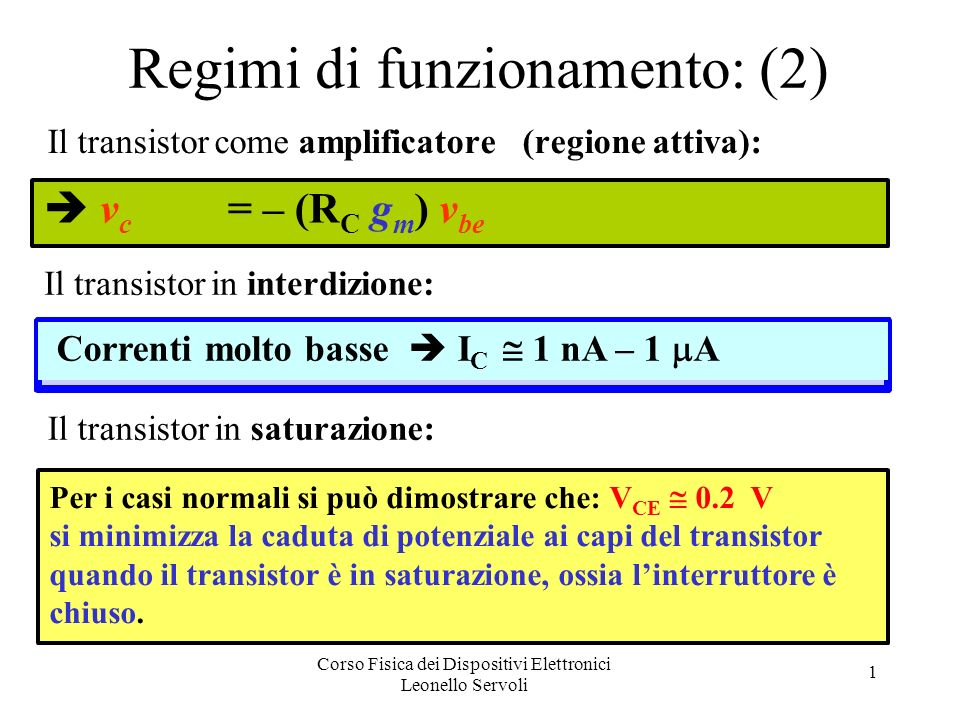 Corso Fisica dei Dispositivi Elettronici Leonello Servoli 1 Il transistor come amplificatore (regione attiva): v c = – (R C g m ) v be Il transistor in interdizione: Correnti molto basse I C 1 nA – 1 A Il transistor in saturazione: Per i casi normali si può dimostrare che: V CE 0.2 V si minimizza la caduta di potenziale ai capi del transistor quando il transistor è in saturazione, ossia linterruttore è chiuso.