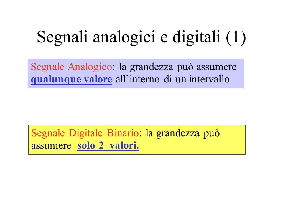 Segnali analogici e digitali (1) Segnale Analogico: la grandezza può assumere qualunque valore allinterno di un intervallo Segnale Digitale Binario: l
