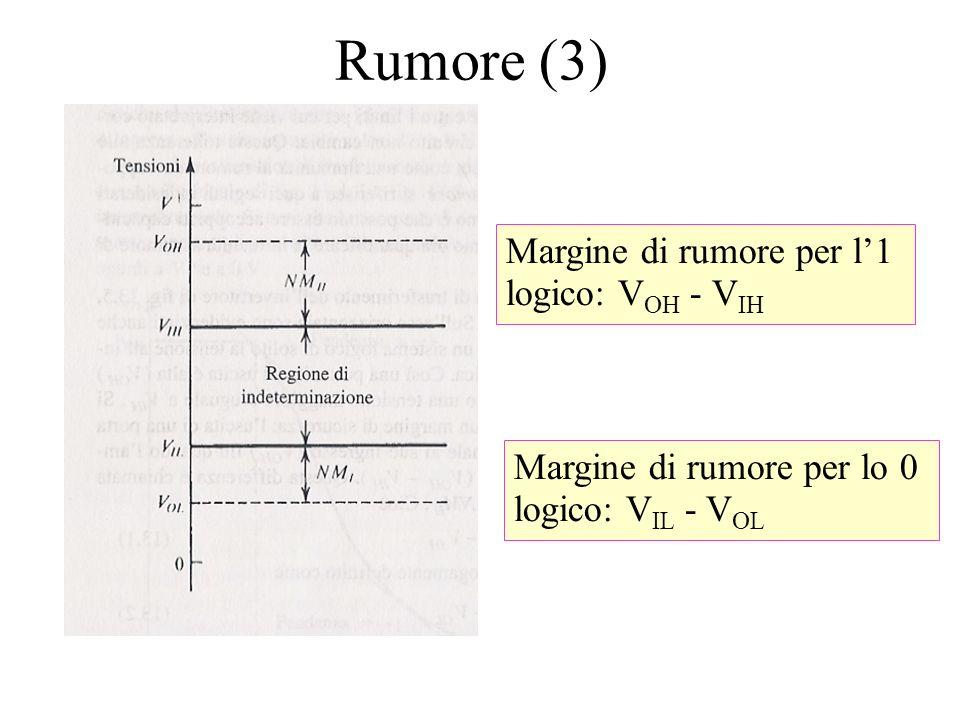 Rumore (3) Margine di rumore per l1 logico: V OH - V IH Margine di rumore per lo 0 logico: V IL - V OL