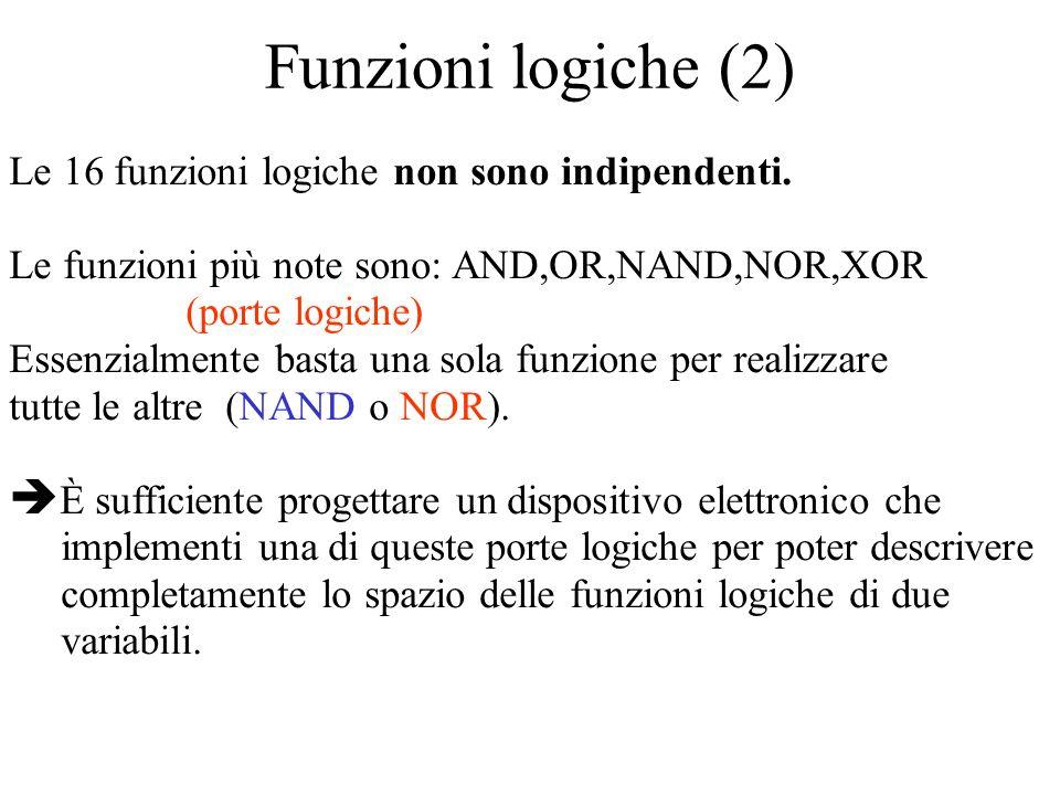Funzioni logiche (2) Le 16 funzioni logiche non sono indipendenti. Le funzioni più note sono: AND,OR,NAND,NOR,XOR (porte logiche) Essenzialmente basta