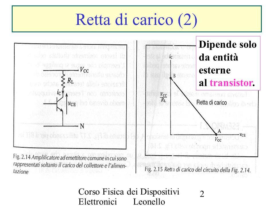 Corso Fisica dei Dispositivi Elettronici Leonello Servoli 2 Retta di carico (2) Dipende solo da entità esterne al transistor.