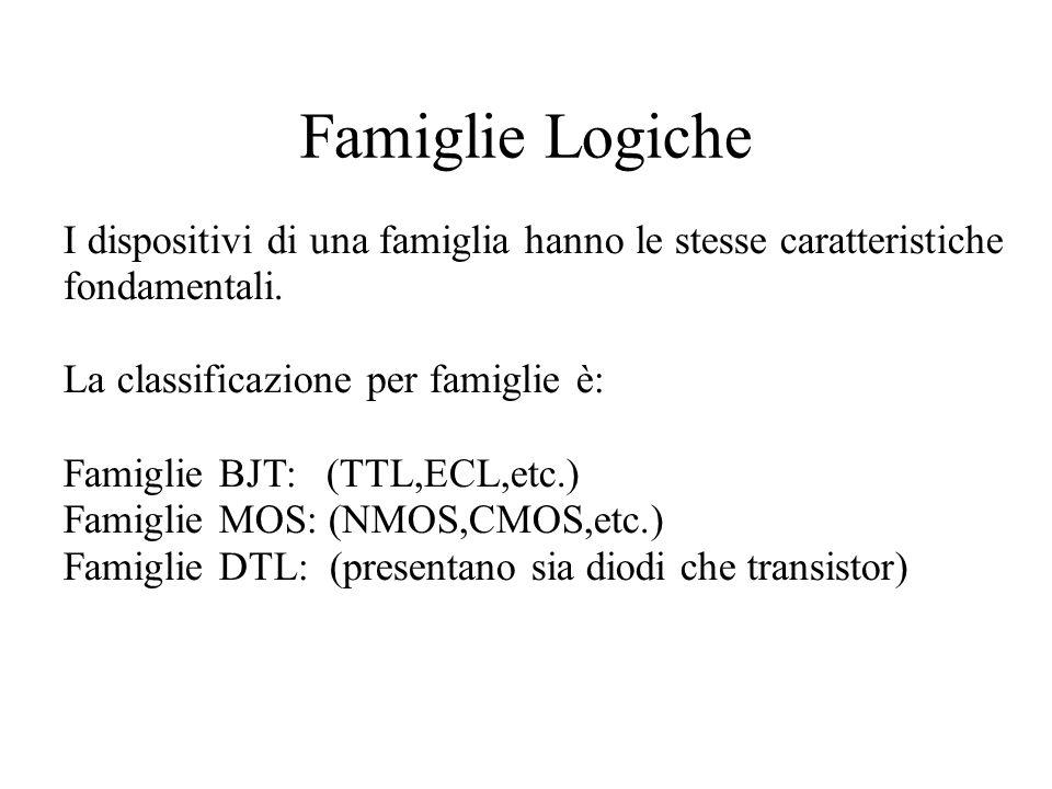 Famiglie Logiche I dispositivi di una famiglia hanno le stesse caratteristiche fondamentali. La classificazione per famiglie è: Famiglie BJT: (TTL,ECL