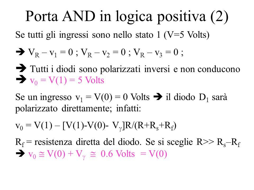 Porta AND in logica positiva (2) Se tutti gli ingressi sono nello stato 1 (V=5 Volts) V R – v 1 = 0 ; V R – v 2 = 0 ; V R – v 3 = 0 ; Tutti i diodi so