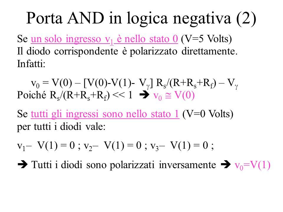 Porta AND in logica negativa (2) Se un solo ingresso v 1 è nello stato 0 (V=5 Volts) Il diodo corrispondente è polarizzato direttamente. Infatti: v 0