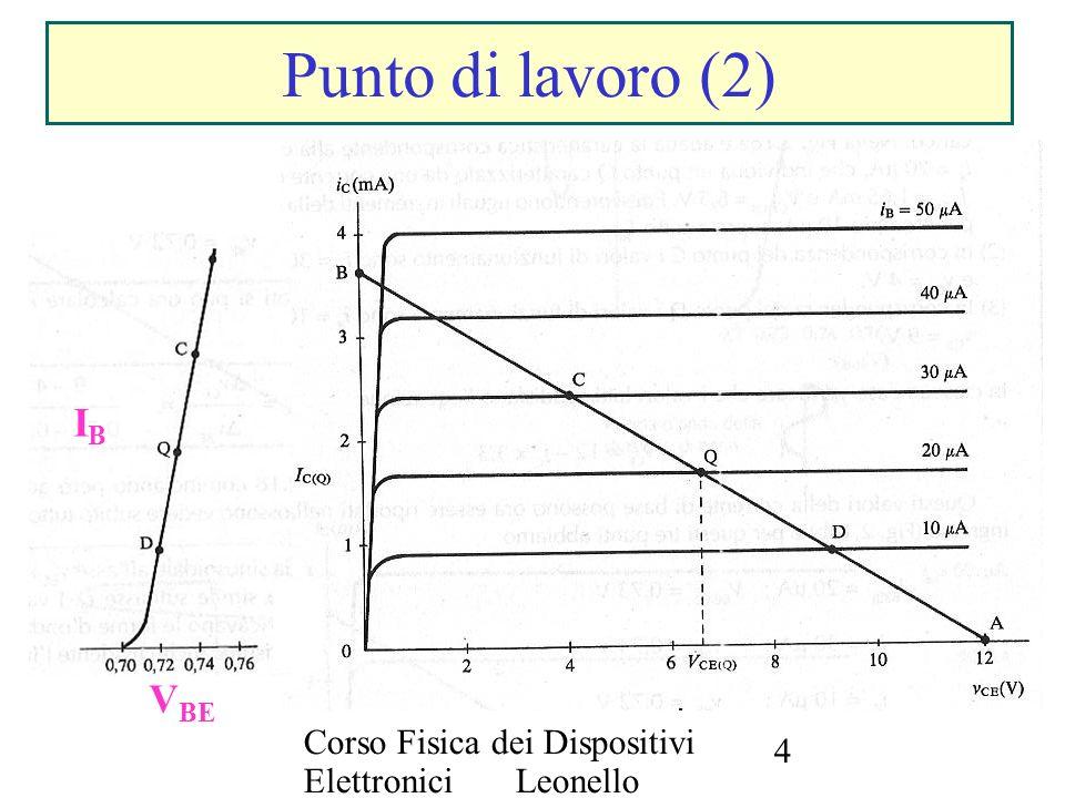 Corso Fisica dei Dispositivi Elettronici Leonello Servoli 4 Punto di lavoro (2) V BE IBIB