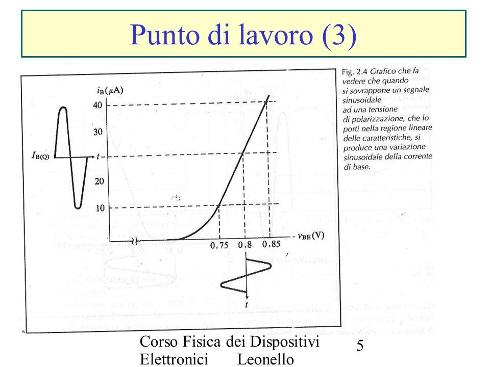 Corso Fisica dei Dispositivi Elettronici Leonello Servoli 5 Punto di lavoro (3)