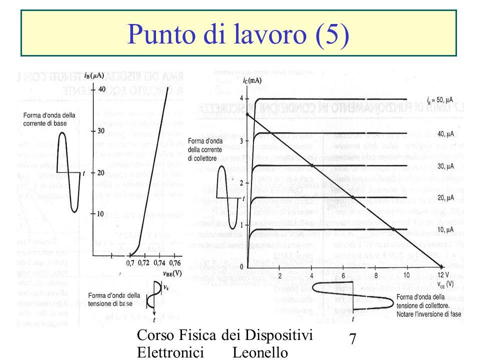 Corso Fisica dei Dispositivi Elettronici Leonello Servoli 7 Punto di lavoro (5)