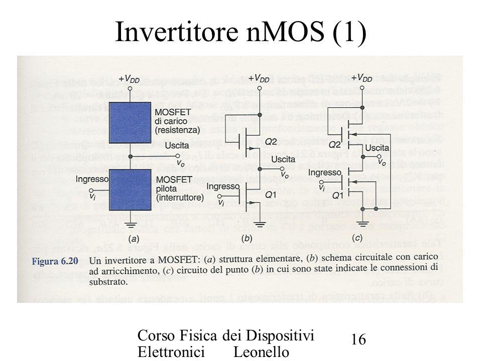 Corso Fisica dei Dispositivi Elettronici Leonello Servoli 16 Invertitore nMOS (1)