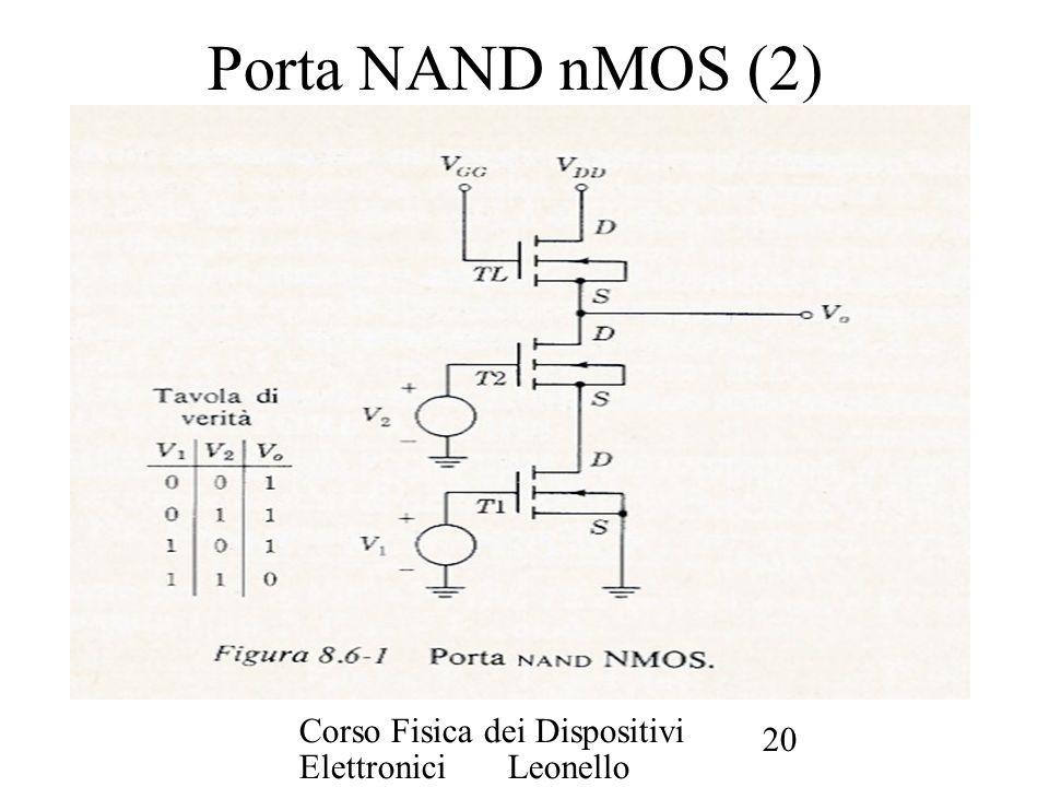 Corso Fisica dei Dispositivi Elettronici Leonello Servoli 20 Porta NAND nMOS (2)