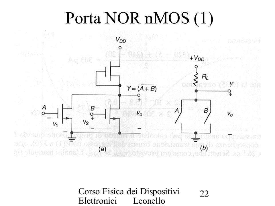 Corso Fisica dei Dispositivi Elettronici Leonello Servoli 22 Porta NOR nMOS (1)