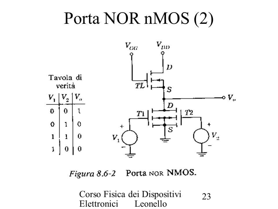 Corso Fisica dei Dispositivi Elettronici Leonello Servoli 23 Porta NOR nMOS (2)