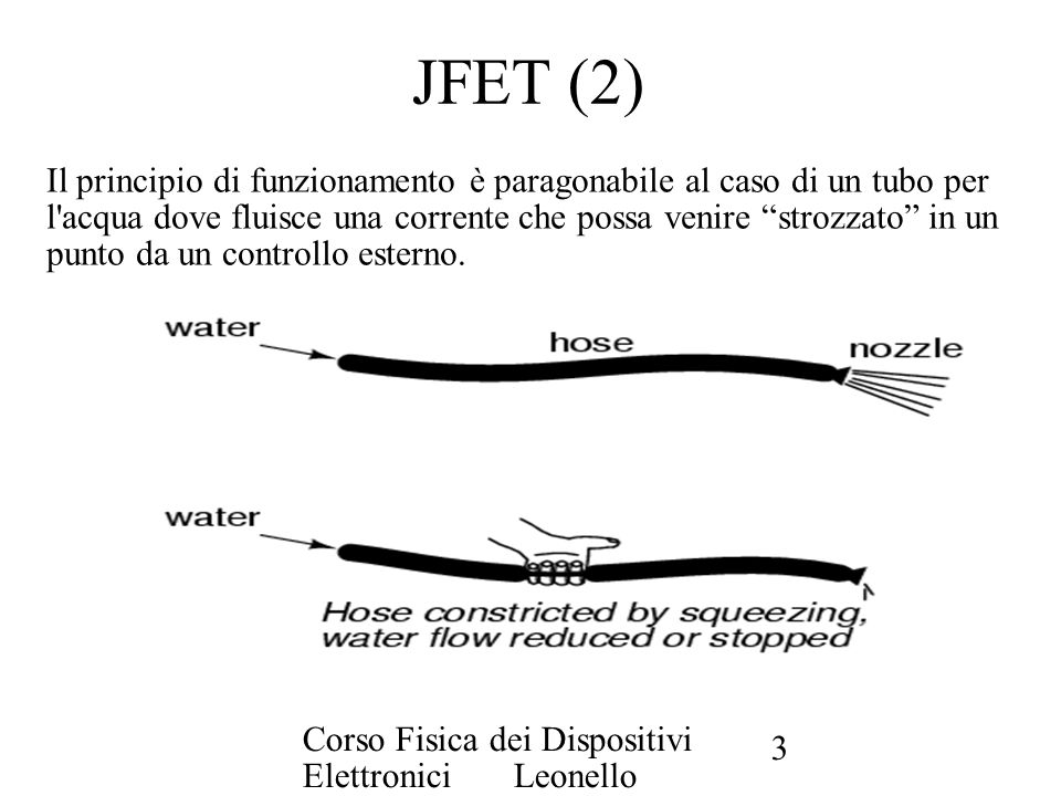 Corso Fisica dei Dispositivi Elettronici Leonello Servoli 4 JFET (3) Un canale conduttore tra sorgente (source) e collettore (drain).