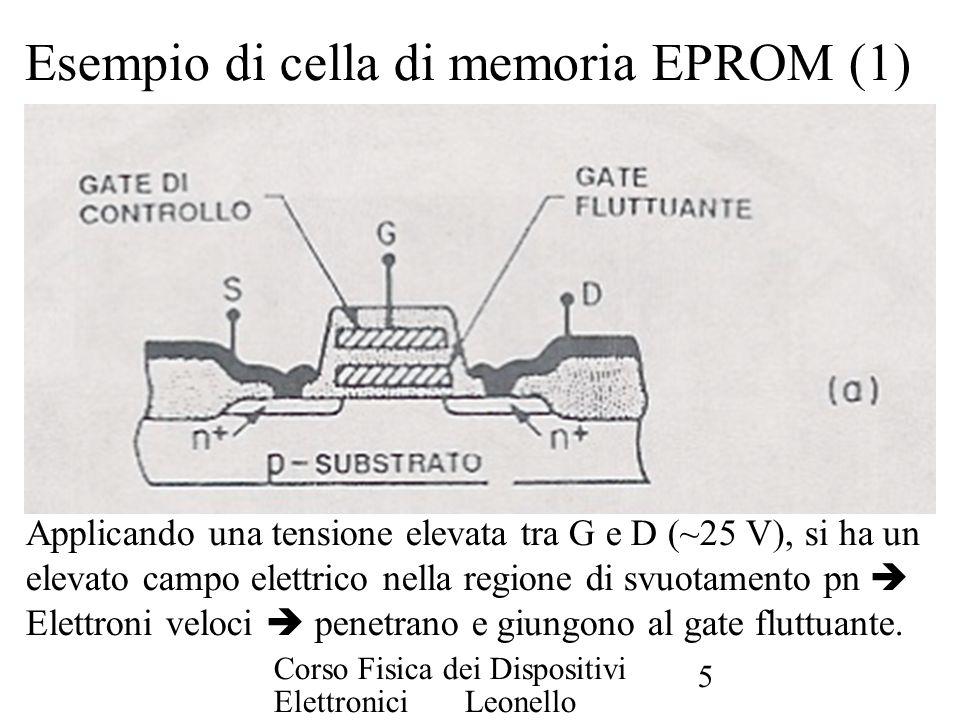 Corso Fisica dei Dispositivi Elettronici Leonello Servoli 5 Esempio di cella di memoria EPROM (1) Applicando una tensione elevata tra G e D (~25 V), s