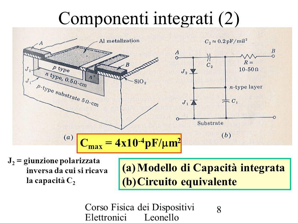 Corso Fisica dei Dispositivi Elettronici Leonello Servoli 8 Componenti integrati (2) (a)Modello di Capacità integrata (b)Circuito equivalente J 2 = gi