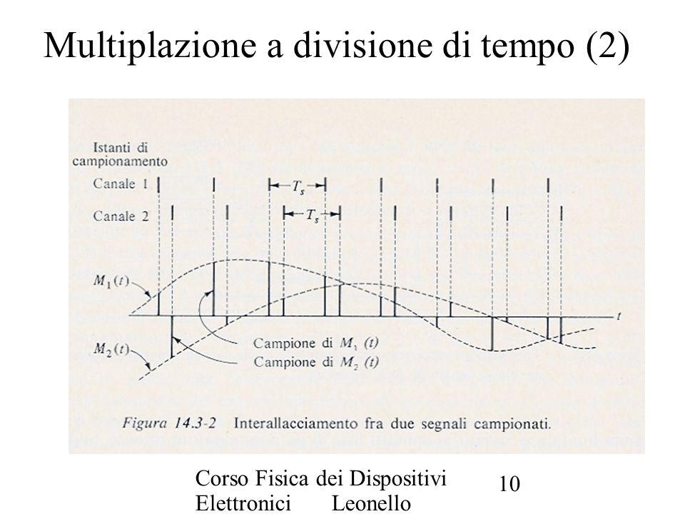 Corso Fisica dei Dispositivi Elettronici Leonello Servoli 10 Multiplazione a divisione di tempo (2)