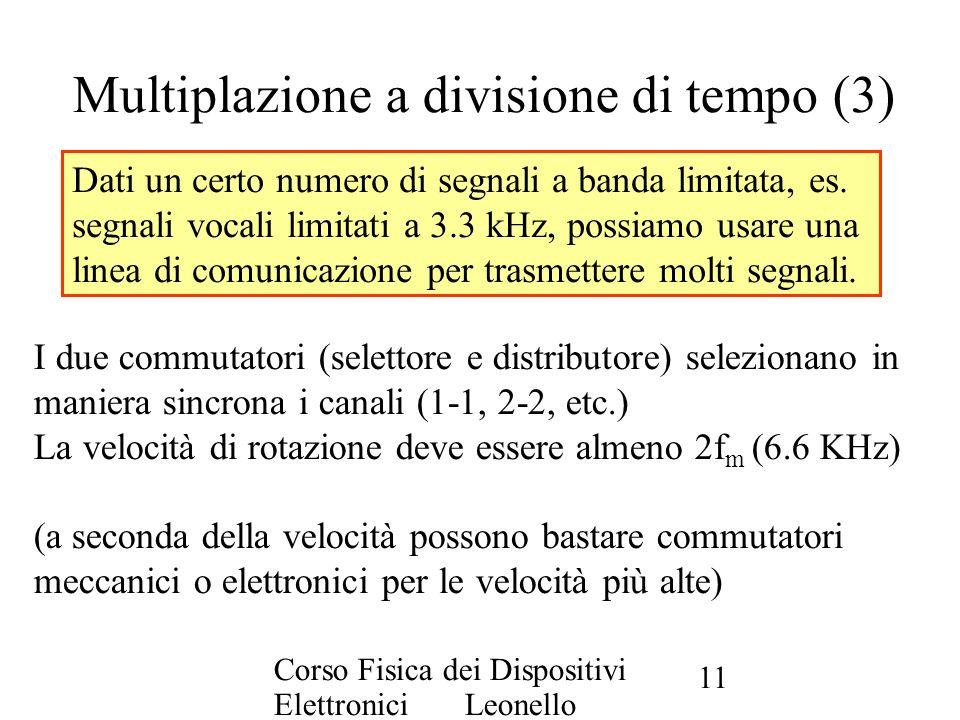Corso Fisica dei Dispositivi Elettronici Leonello Servoli 11 Multiplazione a divisione di tempo (3) Dati un certo numero di segnali a banda limitata,