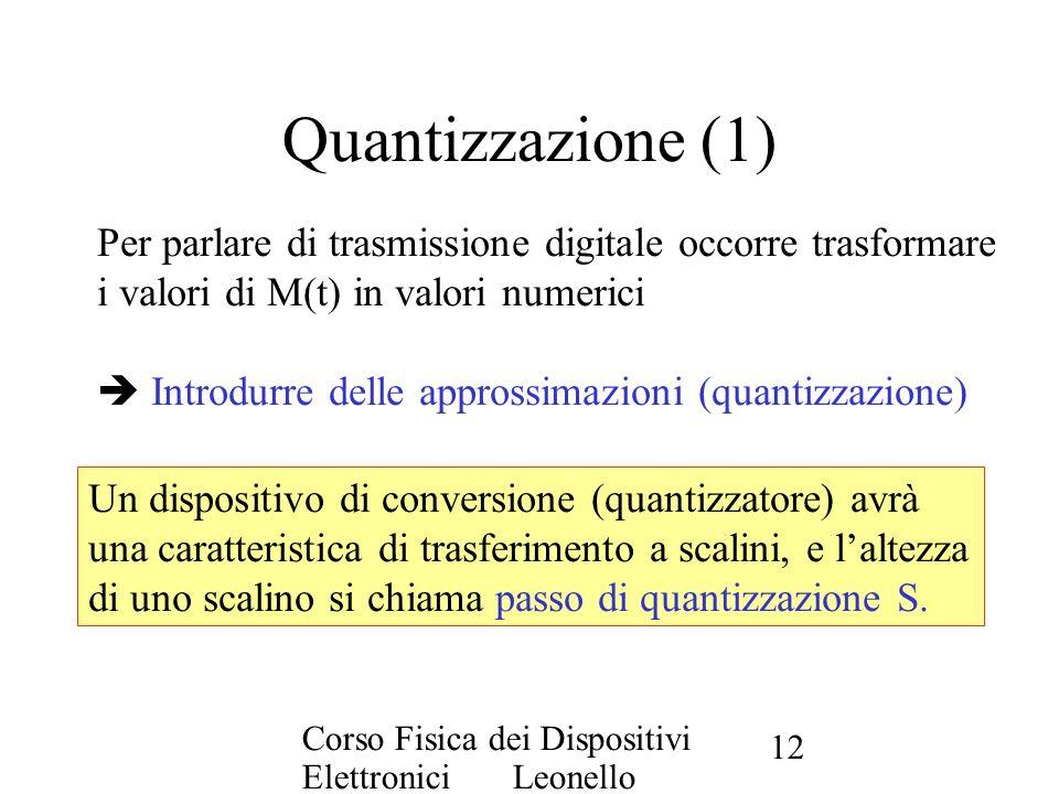 Corso Fisica dei Dispositivi Elettronici Leonello Servoli 12 Quantizzazione (1) Per parlare di trasmissione digitale occorre trasformare i valori di M