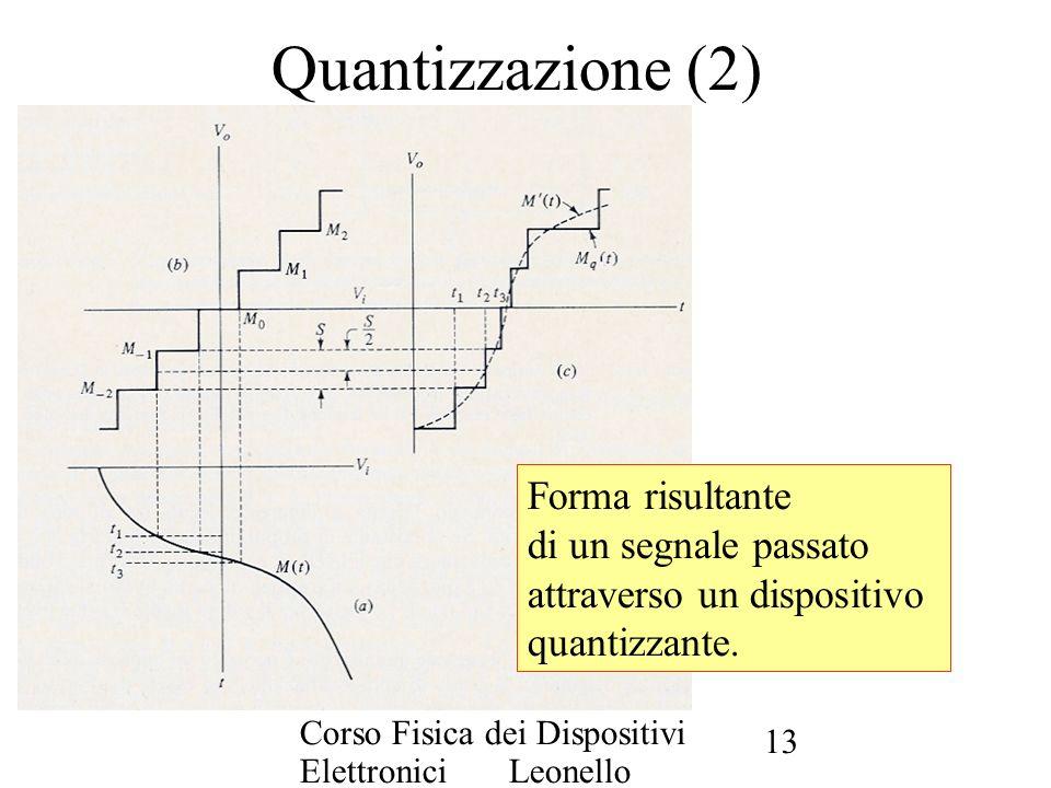 Corso Fisica dei Dispositivi Elettronici Leonello Servoli 13 Quantizzazione (2) Forma risultante di un segnale passato attraverso un dispositivo quant