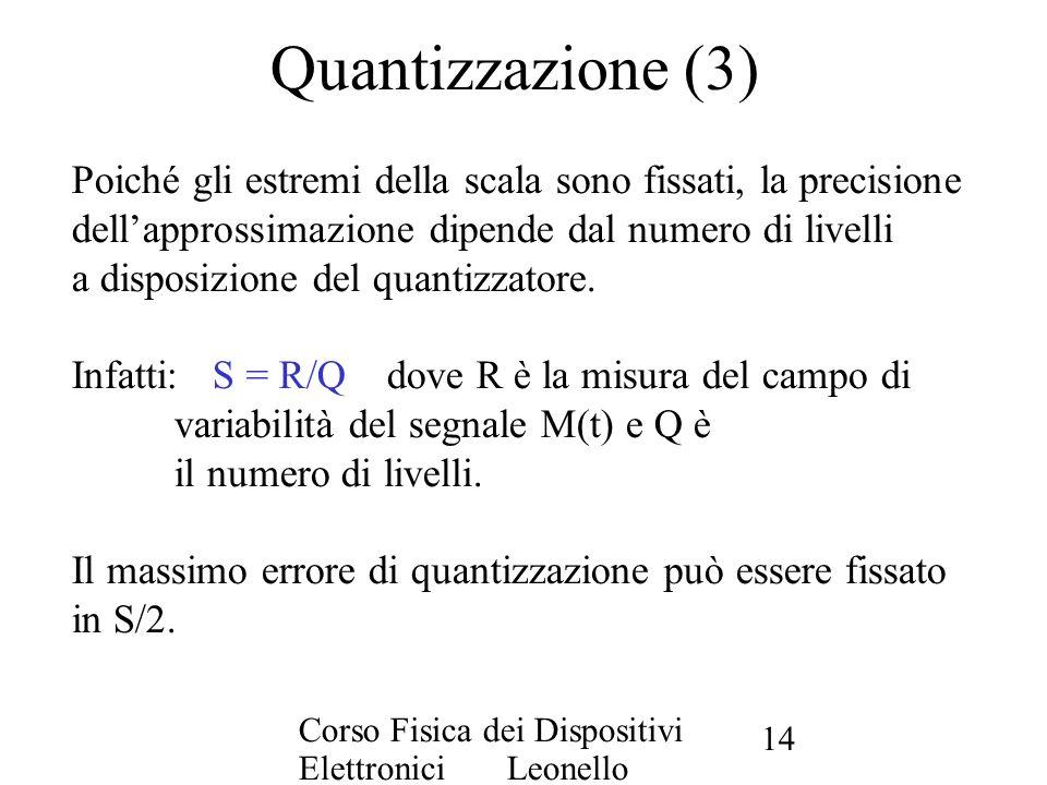 Corso Fisica dei Dispositivi Elettronici Leonello Servoli 14 Quantizzazione (3) Poiché gli estremi della scala sono fissati, la precisione dellappross