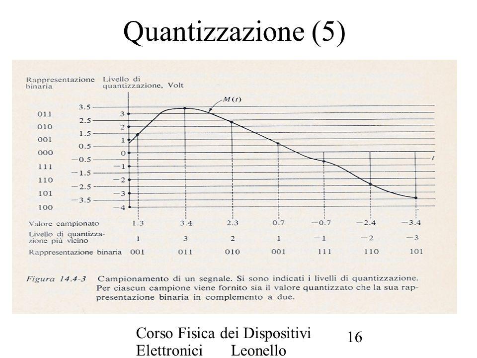 Corso Fisica dei Dispositivi Elettronici Leonello Servoli 16 Quantizzazione (5)