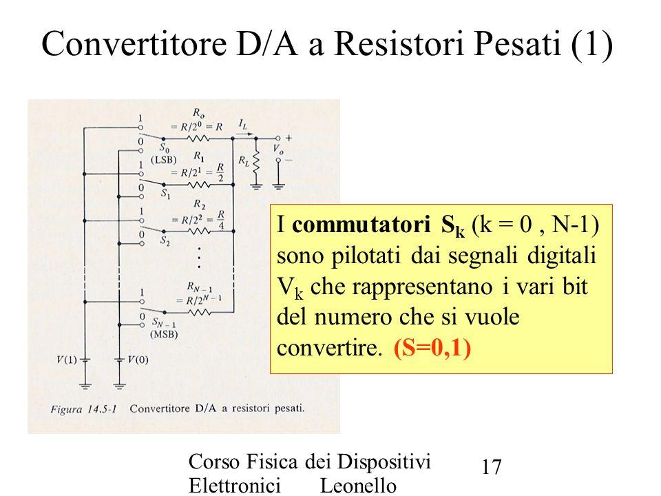 Corso Fisica dei Dispositivi Elettronici Leonello Servoli 17 Convertitore D/A a Resistori Pesati (1) I commutatori S k (k = 0, N-1) sono pilotati dai