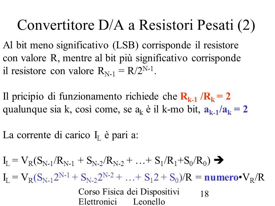 Corso Fisica dei Dispositivi Elettronici Leonello Servoli 18 Convertitore D/A a Resistori Pesati (2) Al bit meno significativo (LSB) corrisponde il re