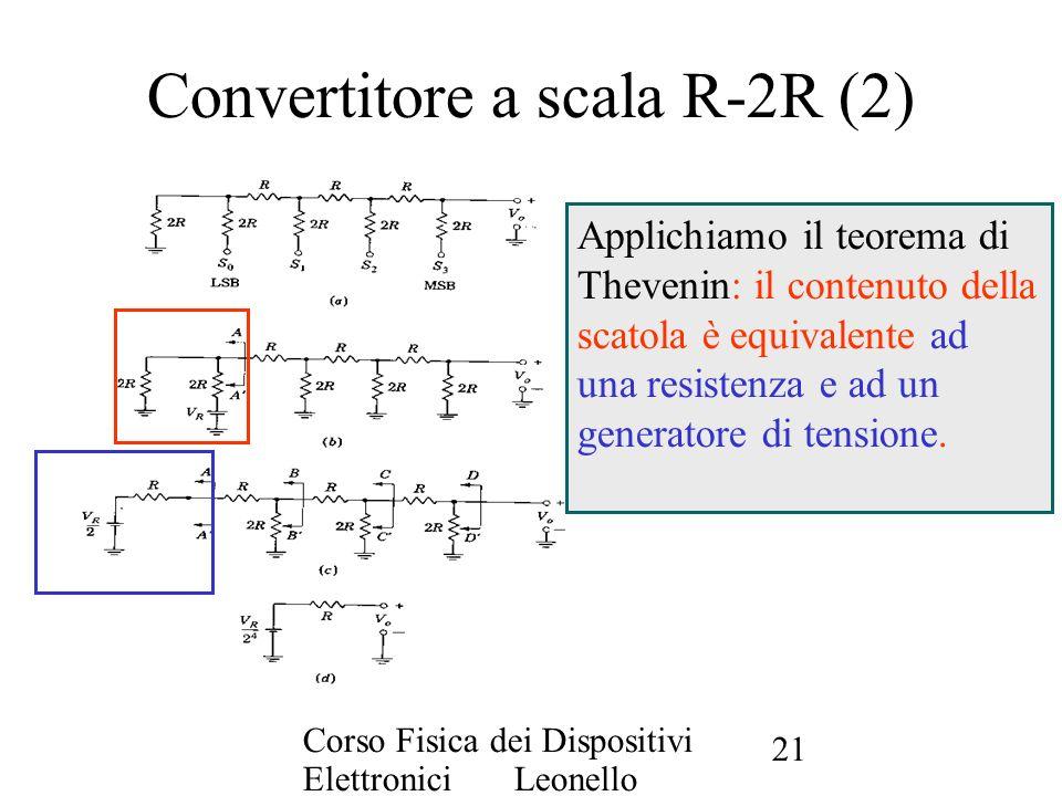 Corso Fisica dei Dispositivi Elettronici Leonello Servoli 21 Convertitore a scala R-2R (2) Applichiamo il teorema di Thevenin: il contenuto della scat