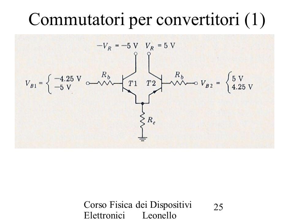 Corso Fisica dei Dispositivi Elettronici Leonello Servoli 25 Commutatori per convertitori (1)