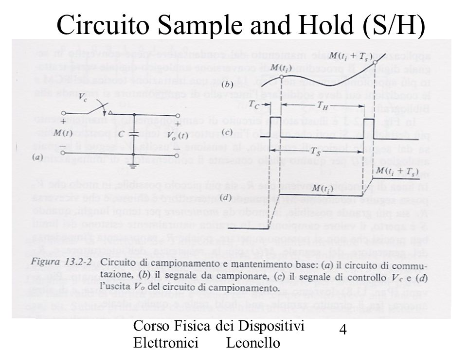 Corso Fisica dei Dispositivi Elettronici Leonello Servoli 4 Circuito Sample and Hold (S/H)