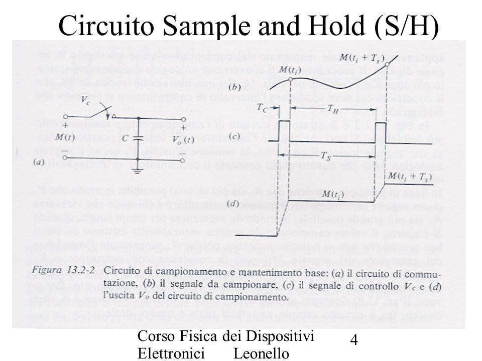 Corso Fisica dei Dispositivi Elettronici Leonello Servoli 5 Teorema del Campionamento (1) Sia M(t) un segnale a banda di frequenza limitata, avente frequenza componente massima f m, se i valori di M(t) vengono campionati ad intervalli regolari T s < 1/(2f m ), cioè con una frequenza f s =1/T s maggiore di f m, allora i valori campionati determinano univocamente il segnale M(t) che può essere ricostruito fedelmente.