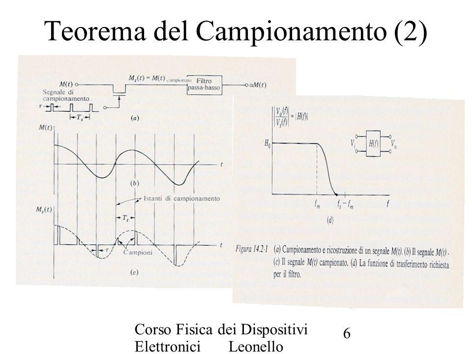 Corso Fisica dei Dispositivi Elettronici Leonello Servoli 7 Teorema del Campionamento (3) Per ricostruire il segnale M(t) lo si fa passare attraverso un filtro passa-basso che ha una caratteristica di trasferimento piatta fino ad f m, per evitare distorsioni, e che scende a zero tra f m e (f s - f m ) per eliminare disturbi dovuti a componenti di rumore a frequenza elevata.