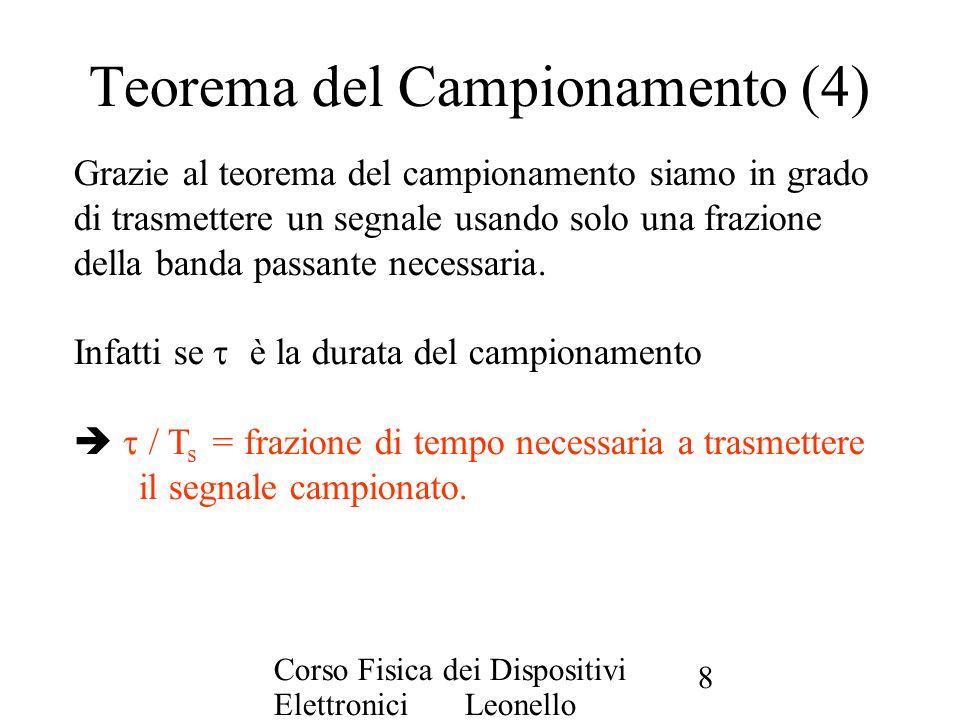 Corso Fisica dei Dispositivi Elettronici Leonello Servoli 8 Teorema del Campionamento (4) Grazie al teorema del campionamento siamo in grado di trasme