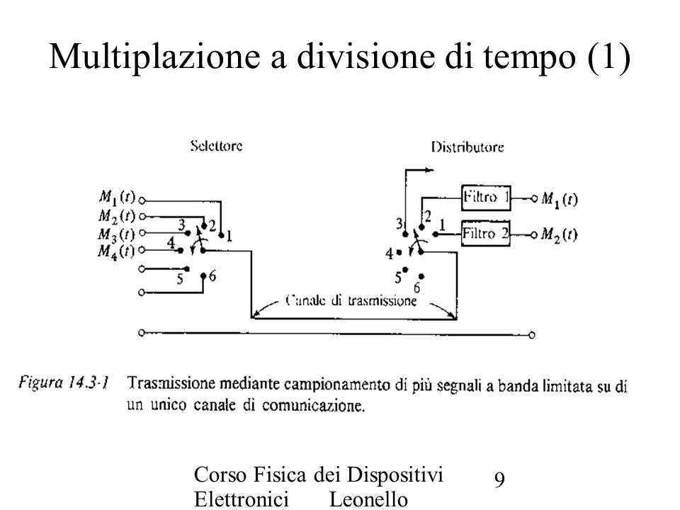Corso Fisica dei Dispositivi Elettronici Leonello Servoli 20 Convertitore a scala R-2R (1) Vantaggi: resistori solo di valore R e 2R maggior omogeneità Svantaggi: un numero di resistori doppio (a parità di numero di bit) rispetto al convertitore a scala pesata.