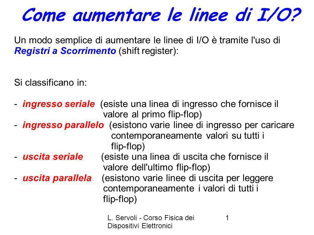 L. Servoli - Corso Fisica dei Dispositivi Elettronici 1 Come aumentare le linee di I/O? Un modo semplice di aumentare le linee di I/O è tramite l'uso