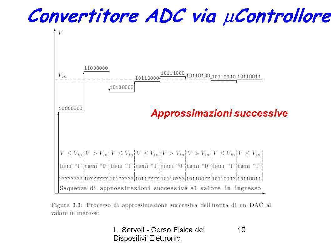 L. Servoli - Corso Fisica dei Dispositivi Elettronici 10 Convertitore ADC via Controllore Approssimazioni successive