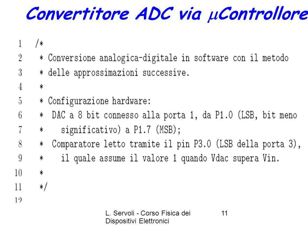 L. Servoli - Corso Fisica dei Dispositivi Elettronici 11 Convertitore ADC via Controllore
