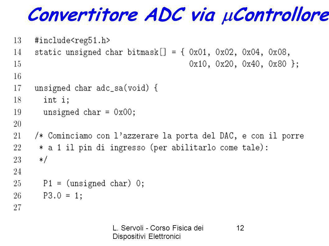 L. Servoli - Corso Fisica dei Dispositivi Elettronici 12 Convertitore ADC via Controllore