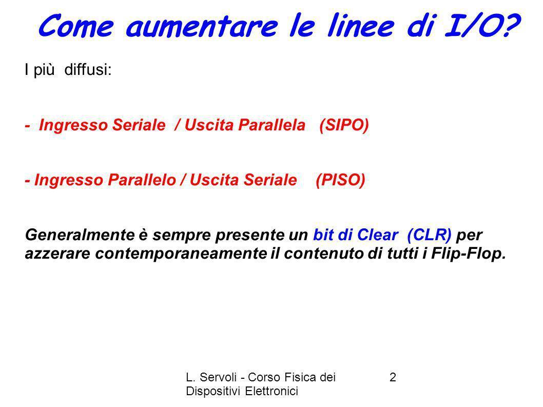 L. Servoli - Corso Fisica dei Dispositivi Elettronici 13 Convertitore ADC via Controllore