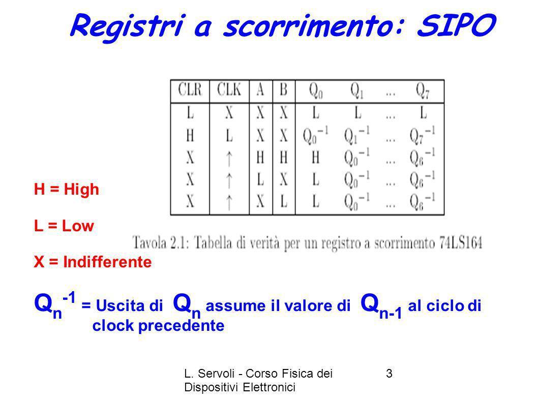L. Servoli - Corso Fisica dei Dispositivi Elettronici 14 Esempio di I/O specializzato: