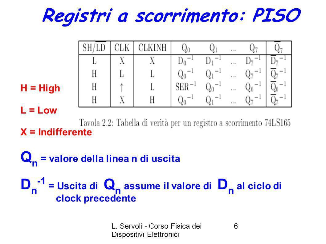 L. Servoli - Corso Fisica dei Dispositivi Elettronici 6 Registri a scorrimento: PISO H = High L = Low X = Indifferente Q n = valore della linea n di u