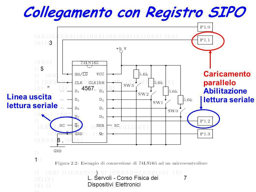L. Servoli - Corso Fisica dei Dispositivi Elettronici 7 Collegamento con Registro SIPO 3 $