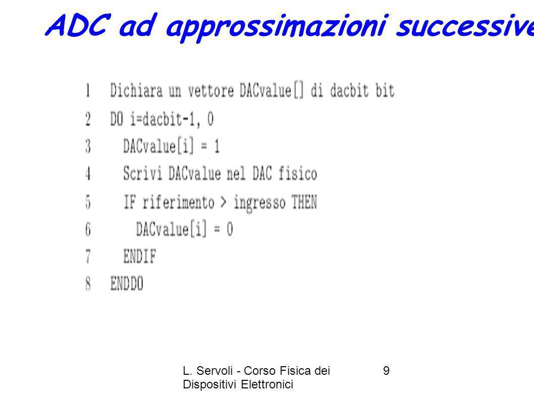 L. Servoli - Corso Fisica dei Dispositivi Elettronici 9 ADC ad approssimazioni successive
