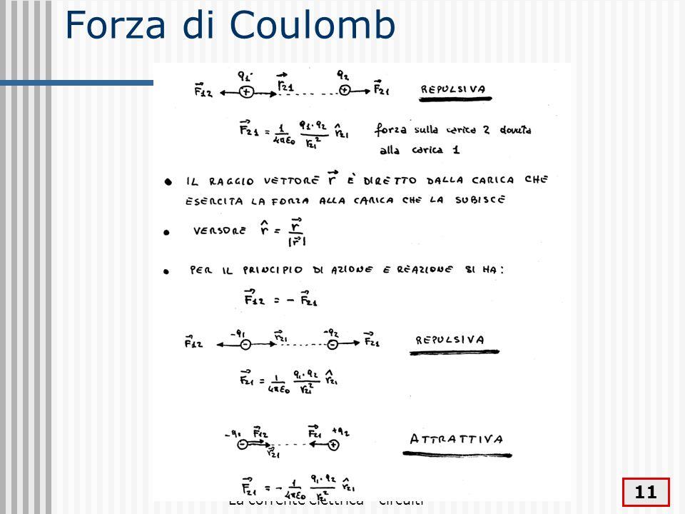 La corrente elettrica - circuiti 11 Forza di Coulomb