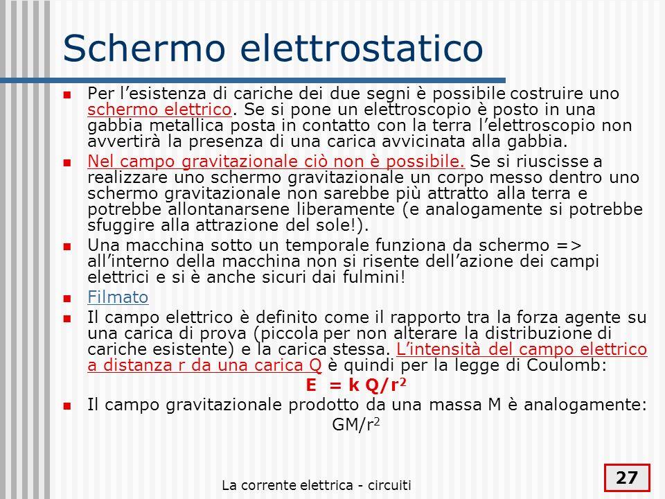 La corrente elettrica - circuiti 27 Schermo elettrostatico Per lesistenza di cariche dei due segni è possibile costruire uno schermo elettrico. Se si