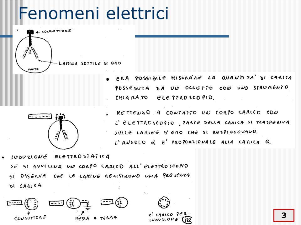 3 Fenomeni elettrici