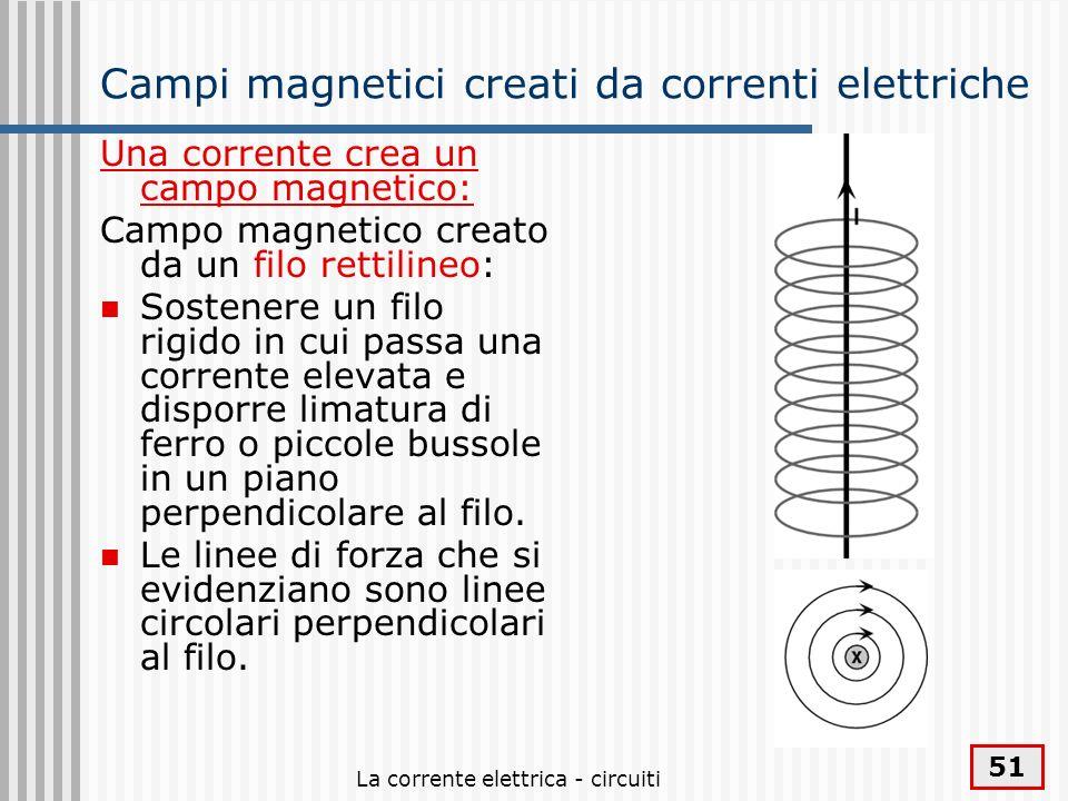 La corrente elettrica - circuiti 51 Campi magnetici creati da correnti elettriche Una corrente crea un campo magnetico: Campo magnetico creato da un f