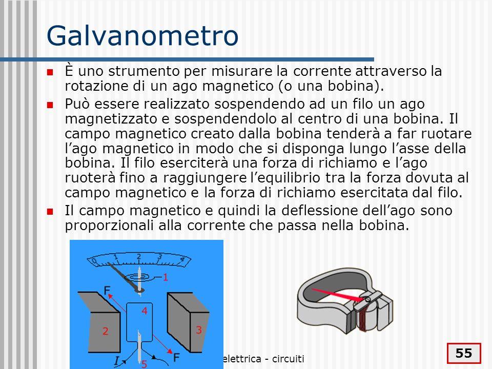 La corrente elettrica - circuiti 55 Galvanometro È uno strumento per misurare la corrente attraverso la rotazione di un ago magnetico (o una bobina).